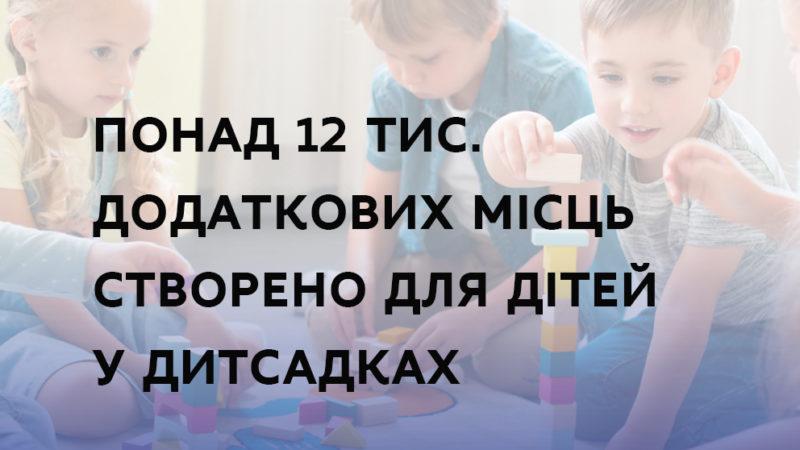 Цьогоріч в Україні з'явилося понад 12 тис. додаткових місць для дітей у дитсадках: у середньому створювалися 33 нових місця щодня