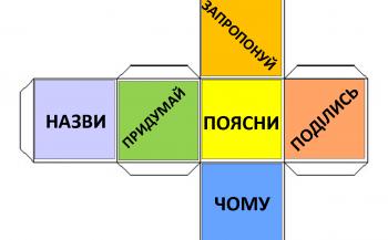 «Кубик Блума»: інтерактивний прийом для розвитку критичного мислення