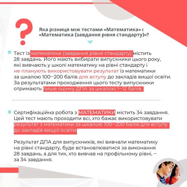 ЗНО-2021, facebook.com/zno.ukr.center