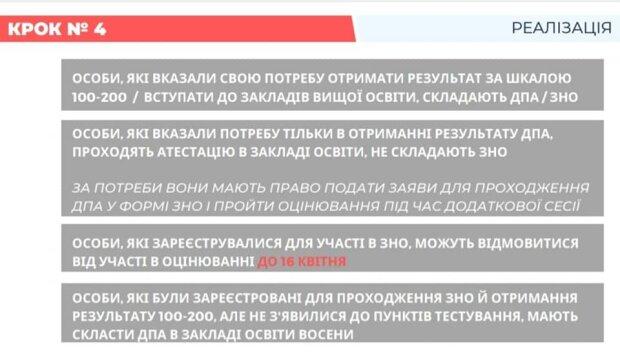 Презентація на засіданні Комітету - скріншот